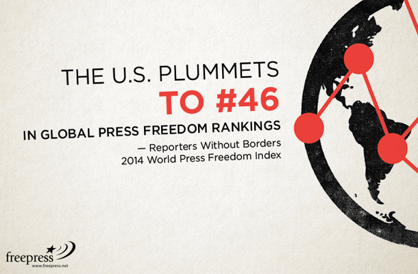 The United States is ranked at the 46th position in the Reporters Without Borders 2014 World Press Freedom Index. It fell 13 places in comparison with 2013.
